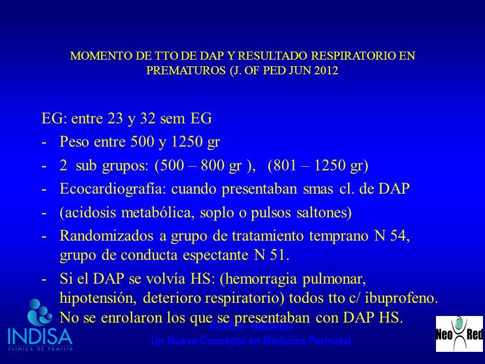 INDISA - NEORED Un Nuevo Concepto en Medicina Perinatal MOMENTO DE TTO DE DAP Y RESULTADO RESPIRATORIO EN PREMATUROS (J. OF PED JUN 2012 EG: entre 23