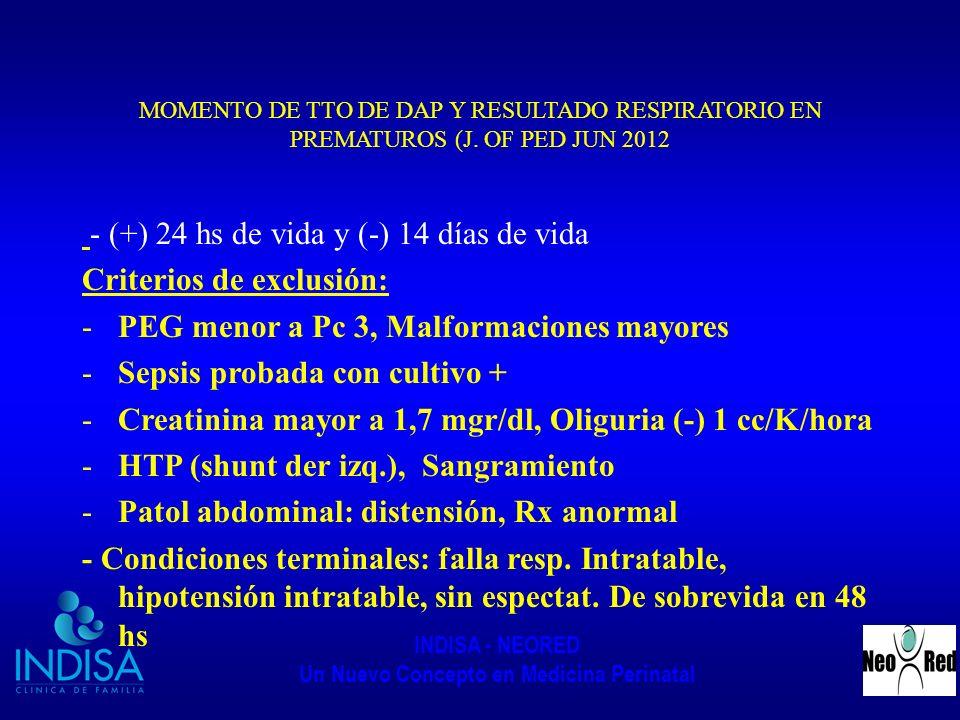 INDISA - NEORED Un Nuevo Concepto en Medicina Perinatal MOMENTO DE TTO DE DAP Y RESULTADO RESPIRATORIO EN PREMATUROS (J. OF PED JUN 2012 - (+) 24 hs d