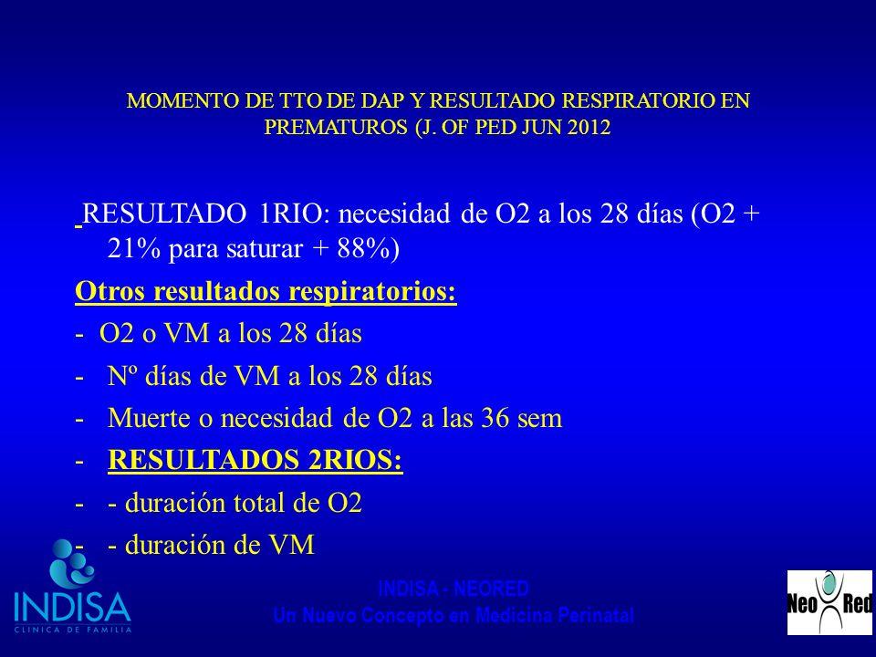 INDISA - NEORED Un Nuevo Concepto en Medicina Perinatal MOMENTO DE TTO DE DAP Y RESULTADO RESPIRATORIO EN PREMATUROS (J. OF PED JUN 2012 RESULTADO 1RI