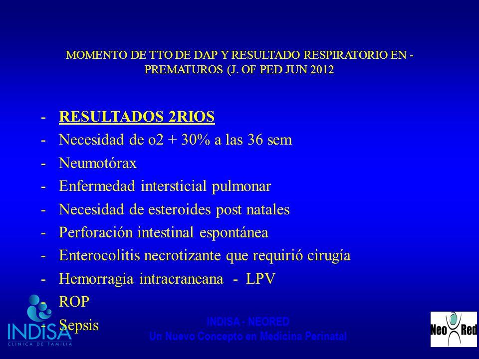 INDISA - NEORED Un Nuevo Concepto en Medicina Perinatal MOMENTO DE TTO DE DAP Y RESULTADO RESPIRATORIO EN - PREMATUROS (J. OF PED JUN 2012 -RESULTADOS