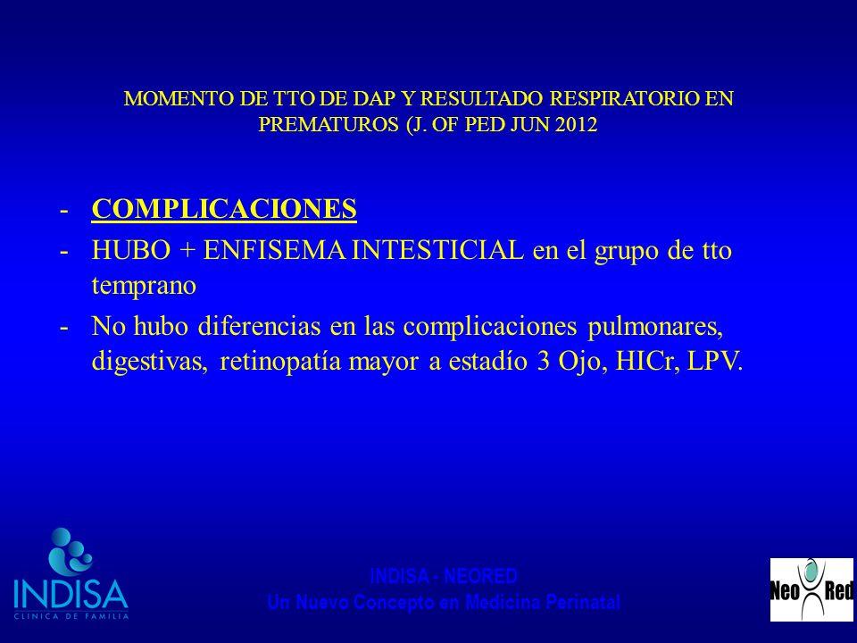 INDISA - NEORED Un Nuevo Concepto en Medicina Perinatal MOMENTO DE TTO DE DAP Y RESULTADO RESPIRATORIO EN PREMATUROS (J. OF PED JUN 2012 -COMPLICACION