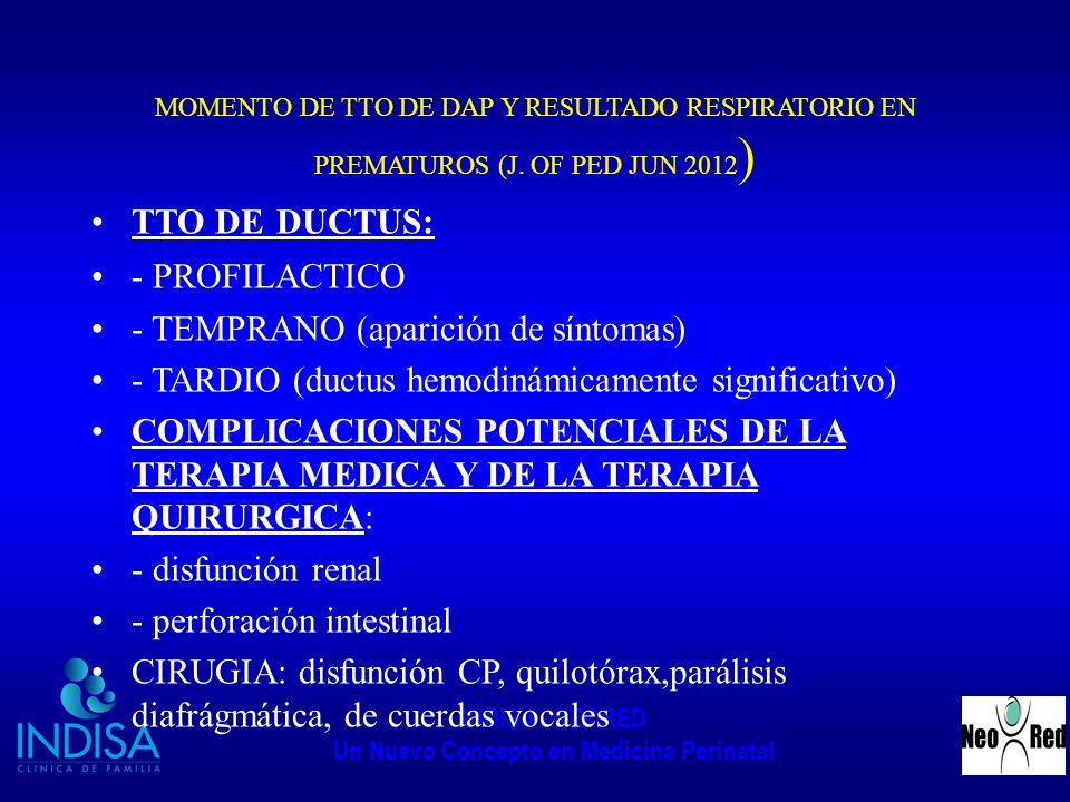 INDISA - NEORED Un Nuevo Concepto en Medicina Perinatal MOMENTO DE TTO DE DAP Y RESULTADO RESPIRATORIO EN PREMATUROS (J. OF PED JUN 2012 ) TTO DE DUCT