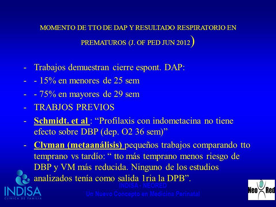 INDISA - NEORED Un Nuevo Concepto en Medicina Perinatal MOMENTO DE TTO DE DAP Y RESULTADO RESPIRATORIO EN PREMATUROS (J. OF PED JUN 2012 ) -Trabajos d