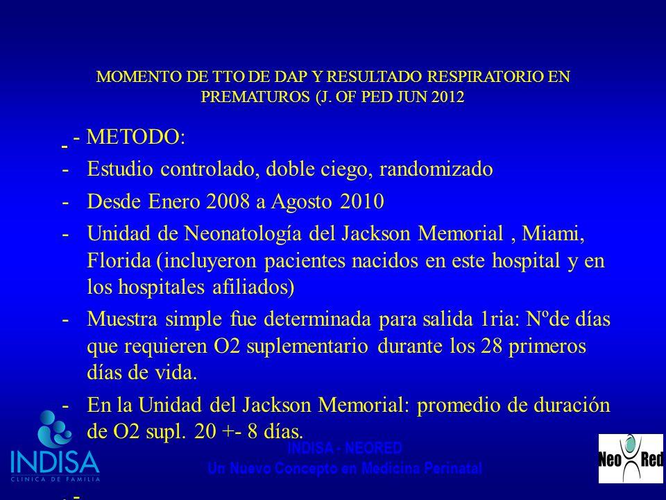 INDISA - NEORED Un Nuevo Concepto en Medicina Perinatal MOMENTO DE TTO DE DAP Y RESULTADO RESPIRATORIO EN PREMATUROS (J. OF PED JUN 2012 - METODO: -Es