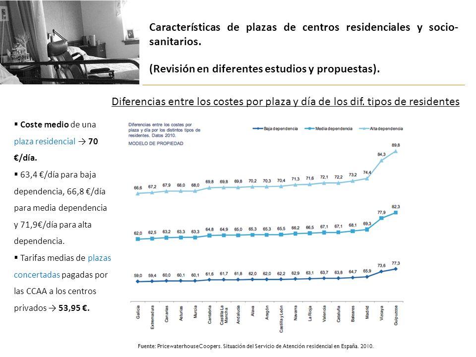 Características de plazas de centros residenciales y socio- sanitarios. (Revisión en diferentes estudios y propuestas). Diferencias entre los costes p