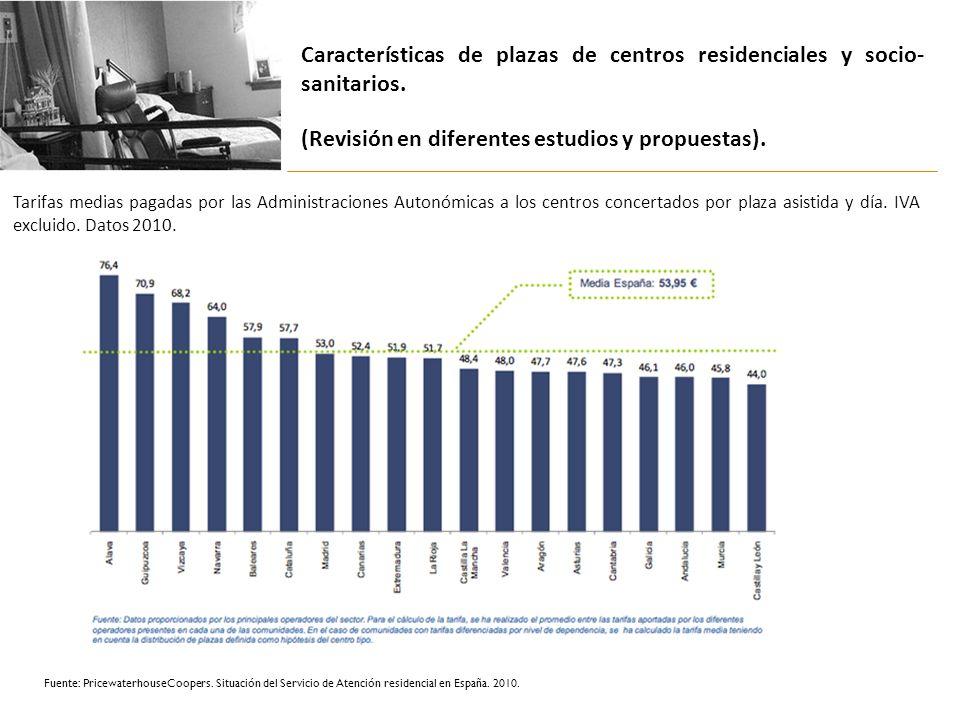 Características de plazas de centros residenciales y socio- sanitarios. (Revisión en diferentes estudios y propuestas). Tarifas medias pagadas por las