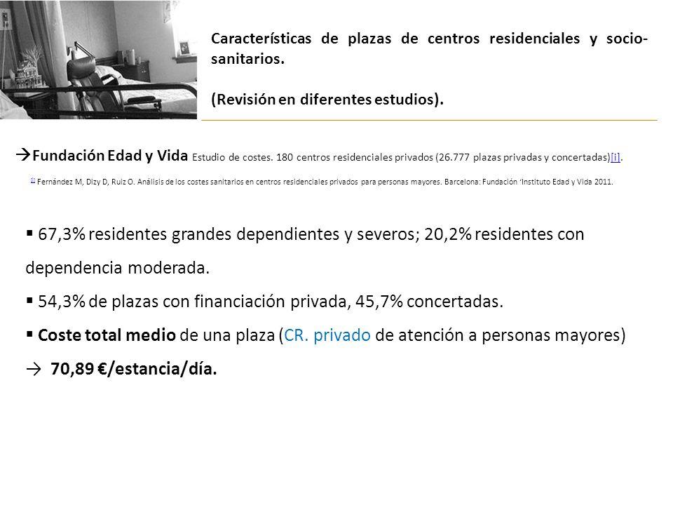 Características de plazas de centros residenciales y socio- sanitarios. (Revisión en diferentes estudios). Fundación Edad y Vida Estudio de costes. 18