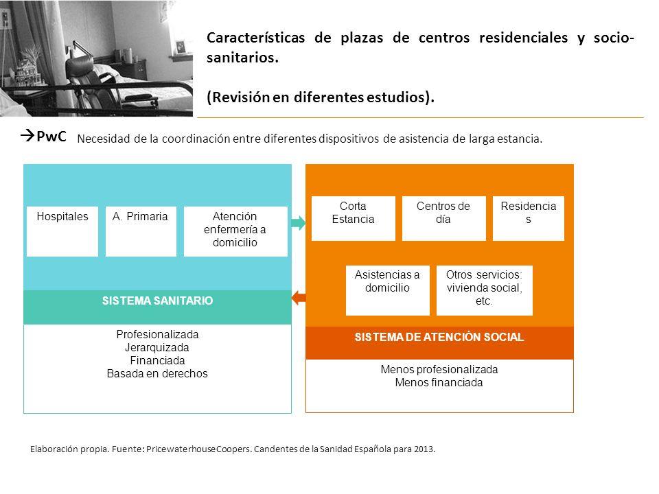 Características de plazas de centros residenciales y socio- sanitarios. (Revisión en diferentes estudios). HospitalesA. PrimariaAtención enfermería a