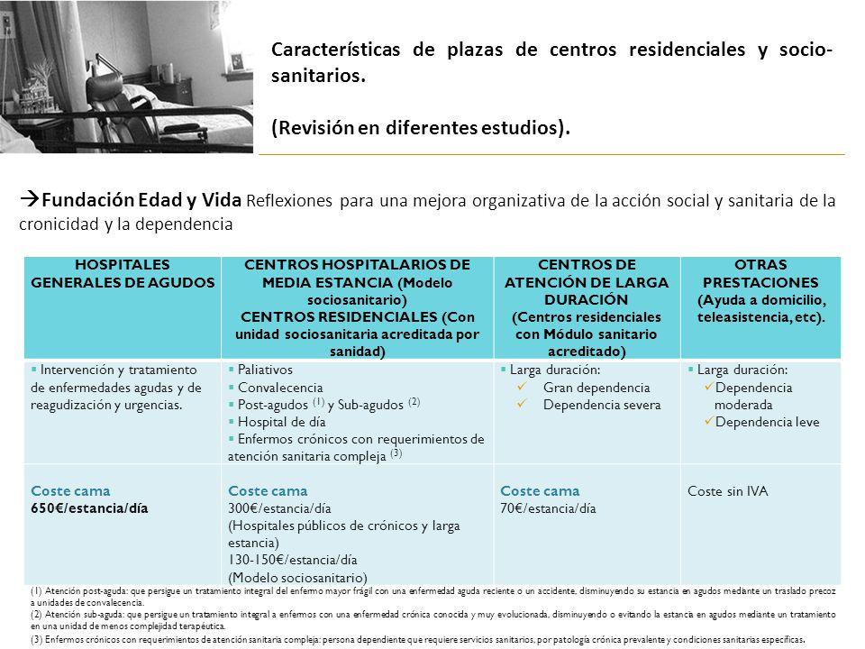 Características de plazas de centros residenciales y socio- sanitarios. (Revisión en diferentes estudios). Fundación Edad y Vida Reflexiones para una