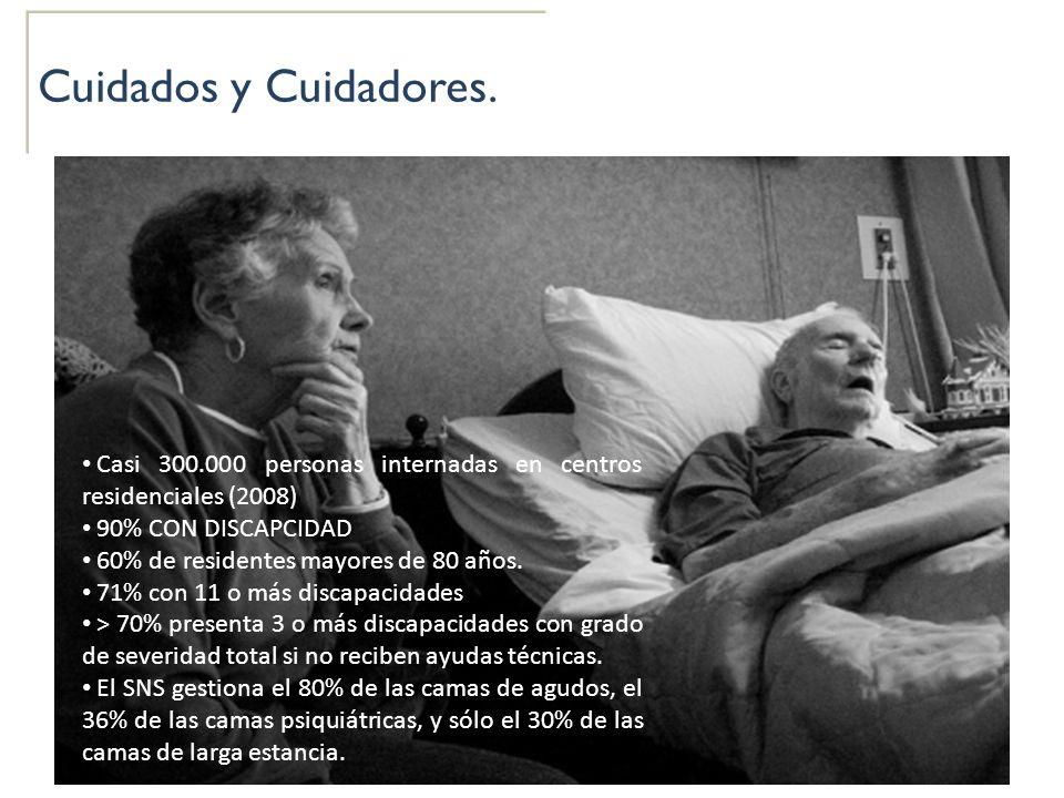 Cuidados y Cuidadores. Casi 300.000 personas internadas en centros residenciales (2008) 90% CON DISCAPCIDAD 60% de residentes mayores de 80 años. 71%