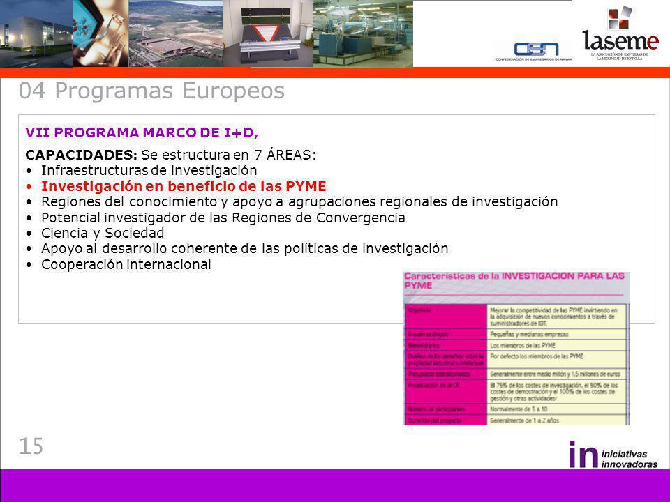 15 04 Programas Europeos VII PROGRAMA MARCO DE I+D, CAPACIDADES: Se estructura en 7 ÁREAS: Infraestructuras de investigación Investigación en benefici