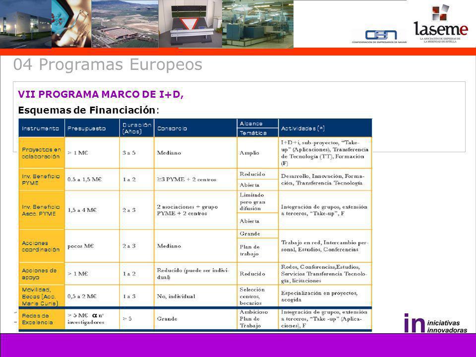 16 04 Programas Europeos VII PROGRAMA MARCO DE I+D, Esquemas de Financiación: