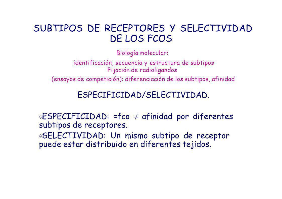 SUBTIPOS DE RECEPTORES Y SELECTIVIDAD DE LOS FCOS Biología molecular: identificación, secuencia y estructura de subtipos Fijación de radioligandos (en