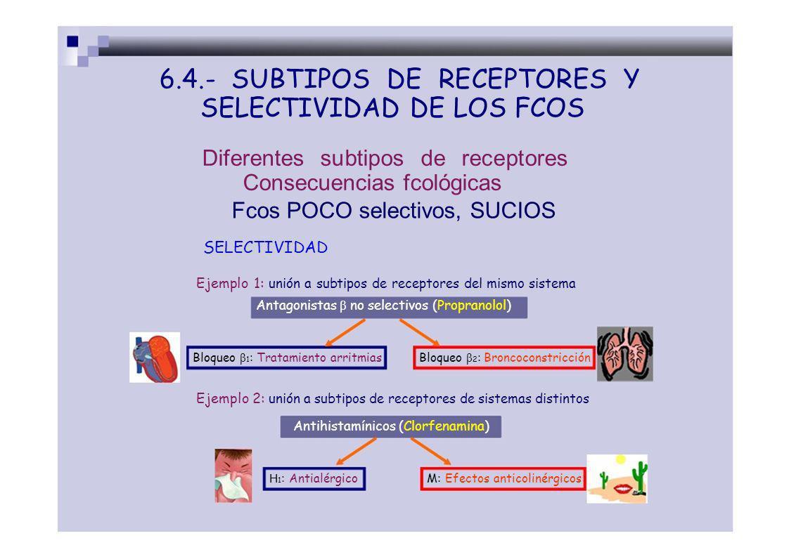 6.4.- SUBTIPOS DE RECEPTORES Y SELECTIVIDAD DE LOS FCOS Diferentes subtipos de receptores Consecuencias fcológicas Fcos POCO selectivos, SUCIOS SELECT