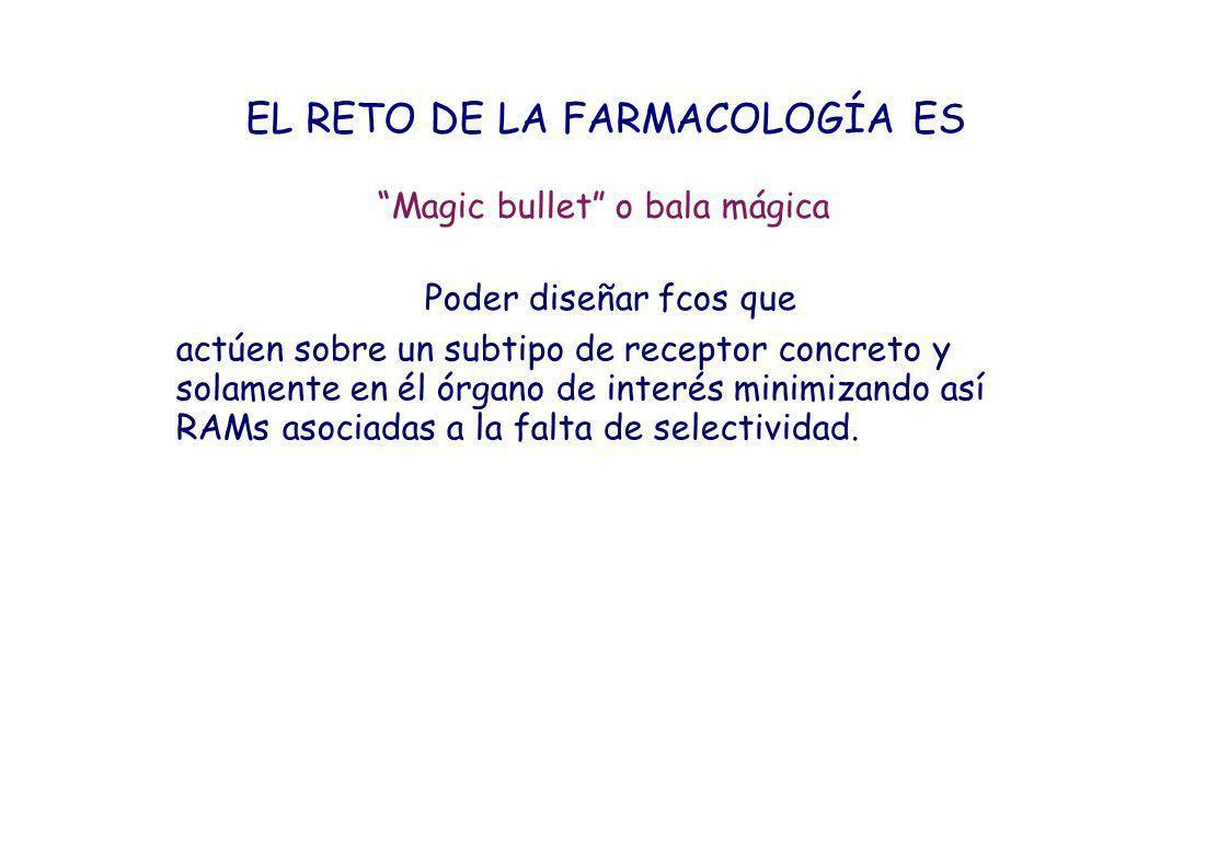 EL RETO DE LA FARMACOLOGÍA ES Magic bullet o bala mágica Poder diseñar fcos que actúen sobre un subtipo de receptor concreto y solamente en él órgano
