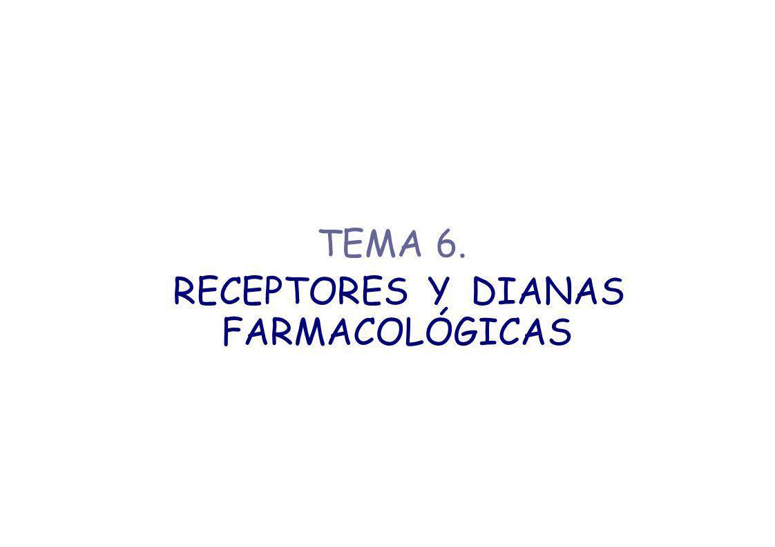 TEMA 6. RECEPTORES Y DIANAS FARMACOLÓGICAS