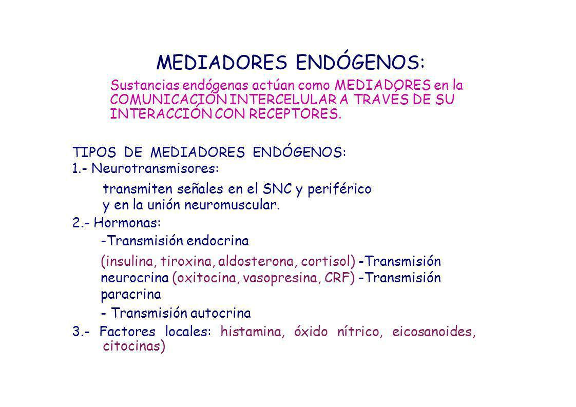 MEDIADORES ENDÓGENOS: Sustancias endógenas actúan como MEDIADORES en la COMUNICACIÓN INTERCELULAR A TRAVÉS DE SU INTERACCIÓN CON RECEPTORES. TIPOS DE
