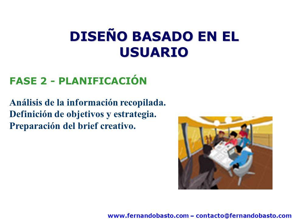 www.fernandobasto.com – contacto@fernandobasto.com FASE 2 - PLANIFICACIÓN Análisis de la información recopilada. Definición de objetivos y estrategia.