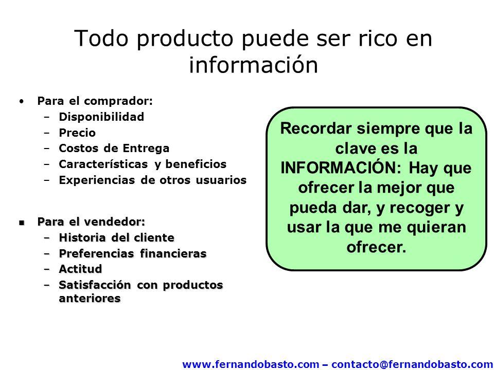 www.fernandobasto.com – contacto@fernandobasto.com Todo producto puede ser rico en información Para el comprador: –Disponibilidad –Precio –Costos de E