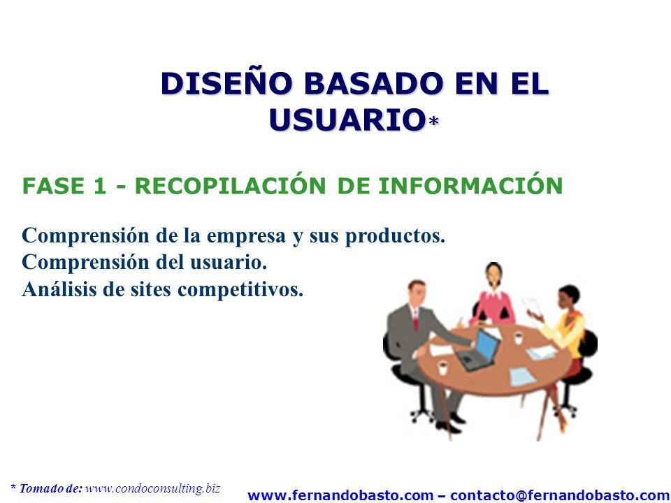 www.fernandobasto.com – contacto@fernandobasto.com FASE 1 - RECOPILACIÓN DE INFORMACIÓN Comprensión de la empresa y sus productos. Comprensión del usu