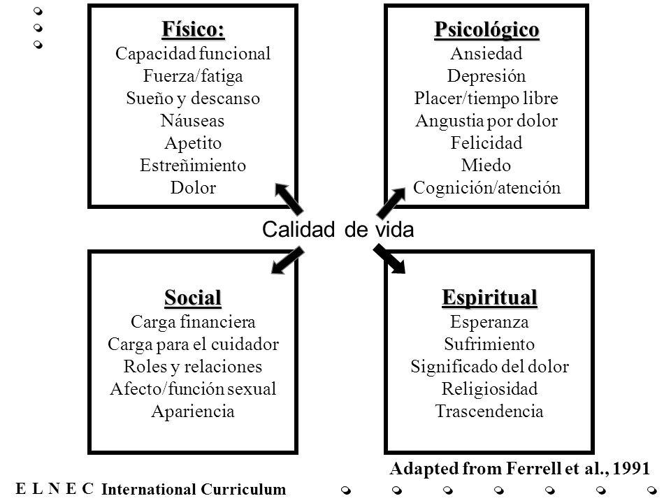 ENECL International Curriculum Físico: Capacidad funcional Fuerza/fatiga Sueño y descanso Náuseas Apetito Estreñimiento DolorPsicológico Ansiedad Depr