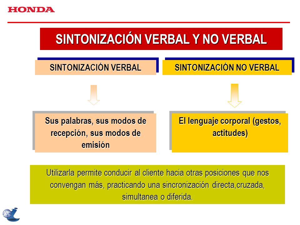 SINTONIZACIÓN VERBAL Y NO VERBAL Utilizarla permite conducir al cliente hacia otras posiciones que nos convengan más, practicando una sincronización d