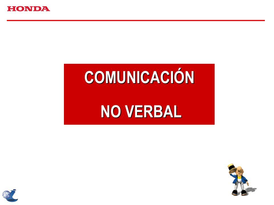 COMUNICACIÓN NO VERBAL NO VERBAL