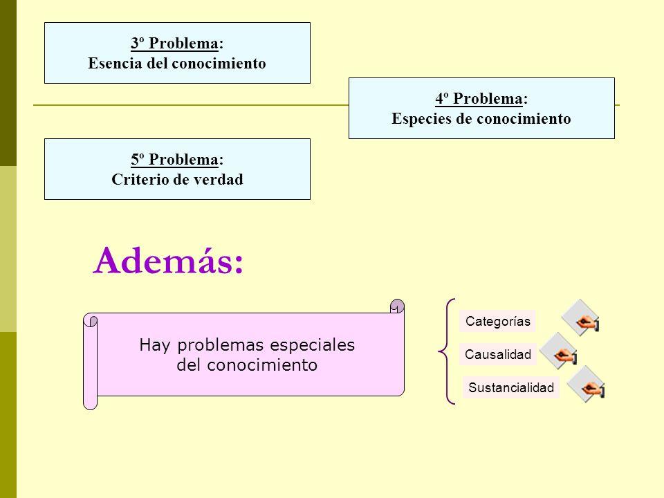 Por ejemplo: Gnoseología SISTEMASFILÓSOFOSRESPUESTAS 1º Problema: Posibilidad del conocimiento Cinco problemas generales 2º Problema: Origen del conoc
