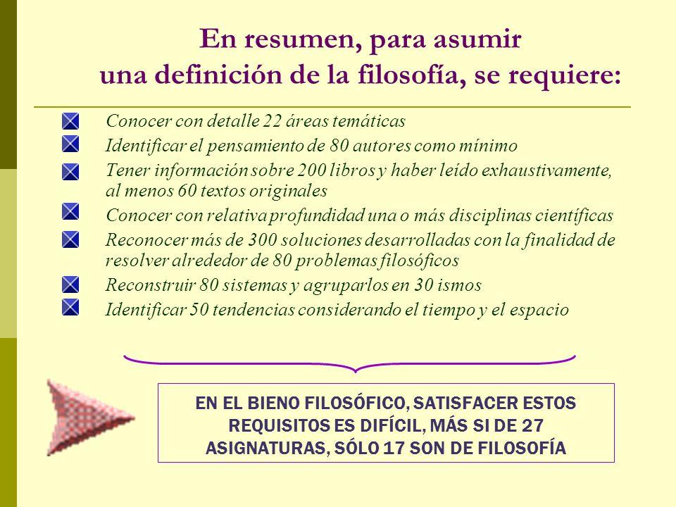 Por otra parte, hay desarrollos regionales de la filosofía SISTEMASFILÓSOFOSISMOS Filosofía hindú Filosofía china Filosofía latinoamericana Pensamient