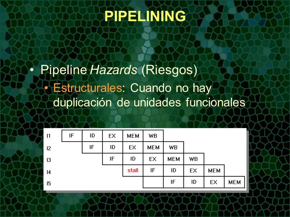 PIPELINING Pipeline Hazards (Riesgos) Estructurales: Cuando no hay duplicación de unidades funcionales