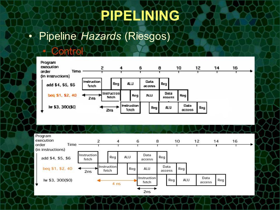 PIPELINING Pipeline Hazards (Riesgos) Control