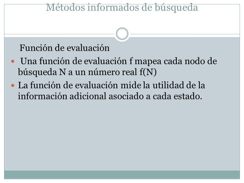 Métodos informados de búsqueda Función de evaluación Una función de evaluación f mapea cada nodo de búsqueda N a un número real f(N) La función de eva