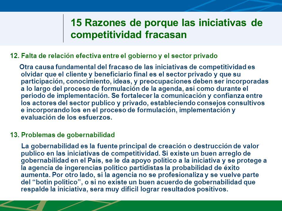 12. Falta de relación efectiva entre el gobierno y el sector privado Otra causa fundamental del fracaso de las iniciativas de competitividad es olvida
