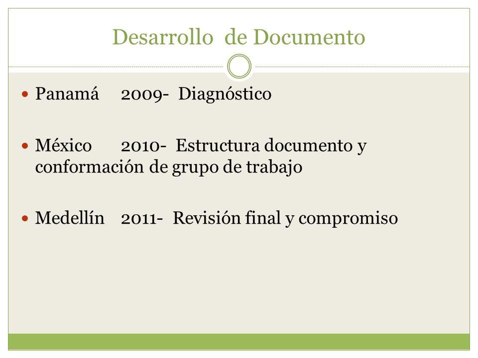 Desarrollo de Documento Panamá 2009- Diagnóstico México 2010- Estructura documento y conformación de grupo de trabajo Medellín 2011- Revisión final y compromiso