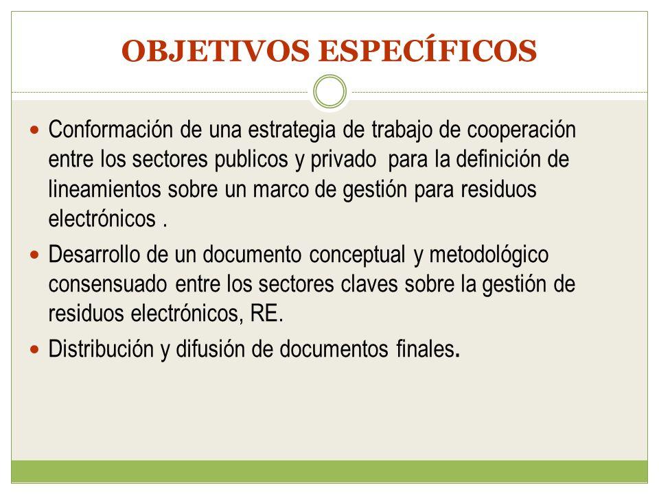 OBJETIVOS ESPECÍFICOS Conformación de una estrategia de trabajo de cooperación entre los sectores publicos y privado para la definición de lineamientos sobre un marco de gestión para residuos electrónicos.