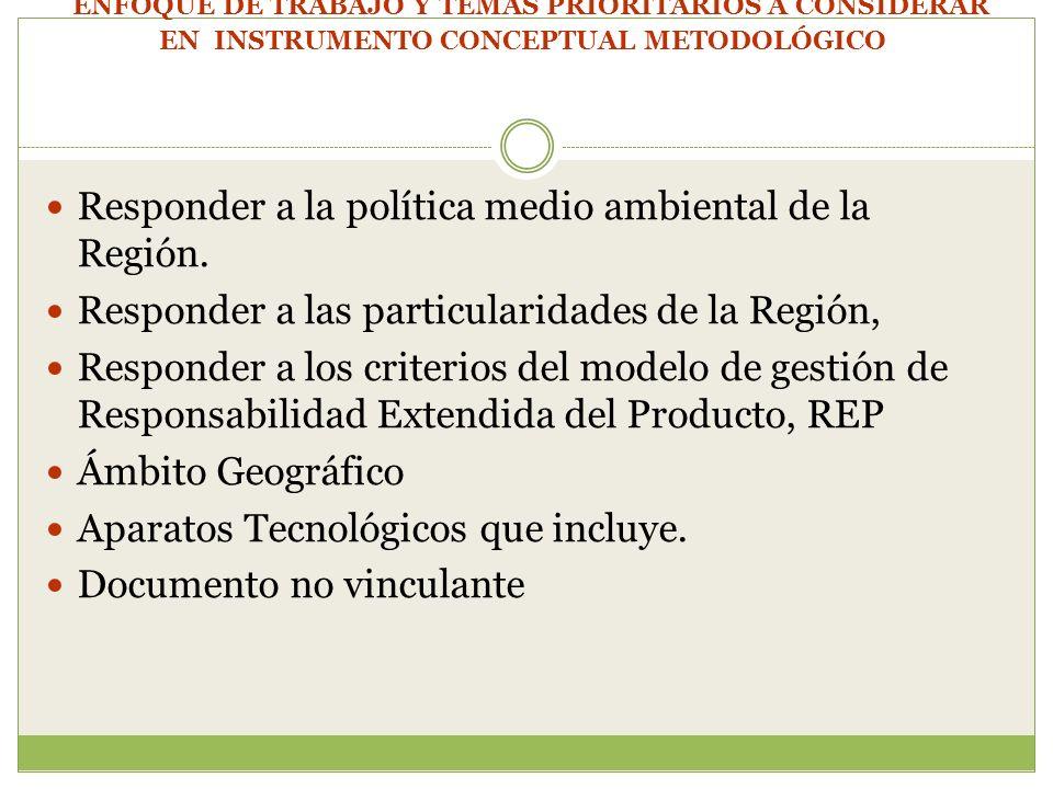 ENFOQUE DE TRABAJO Y TEMAS PRIORITARIOS A CONSIDERAR EN INSTRUMENTO CONCEPTUAL METODOLÓGICO Responder a la política medio ambiental de la Región.
