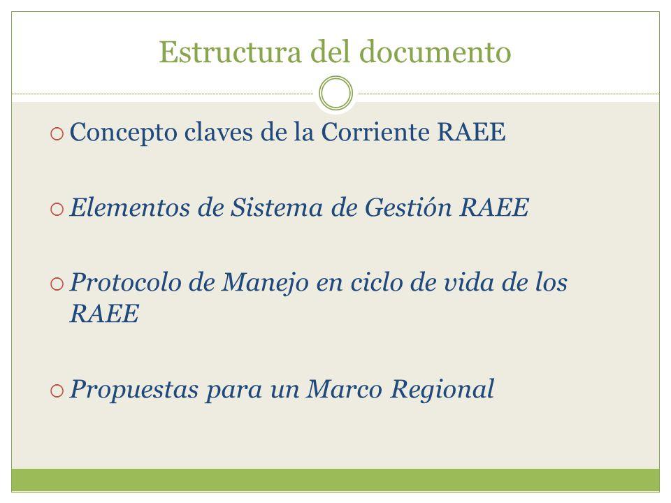 Estructura del documento Concepto claves de la Corriente RAEE Elementos de Sistema de Gestión RAEE Protocolo de Manejo en ciclo de vida de los RAEE Propuestas para un Marco Regional