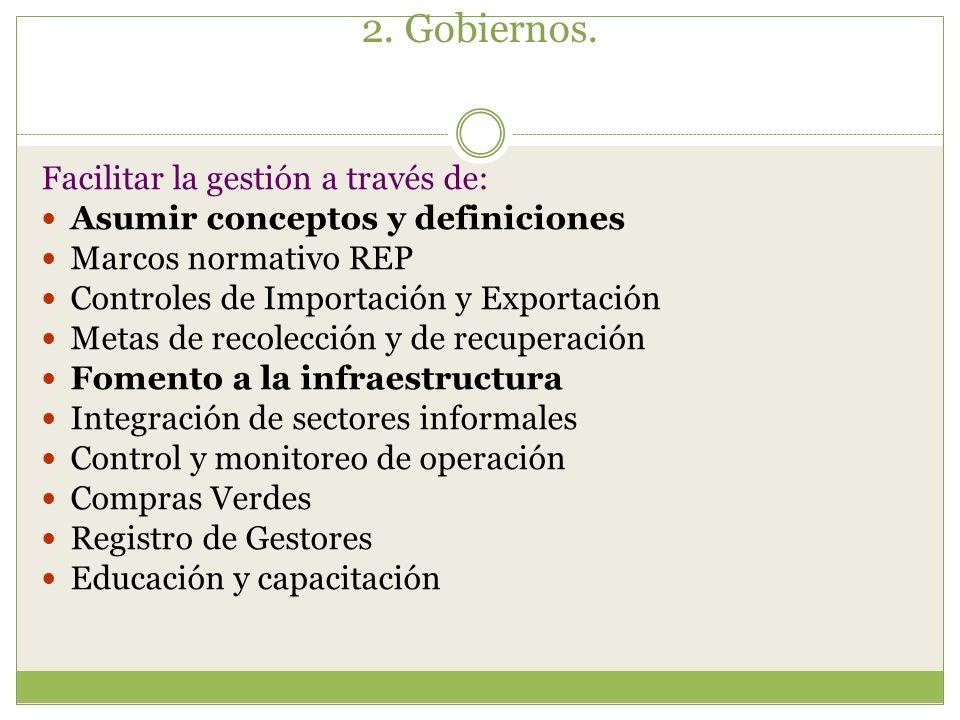 2.Gobiernos.