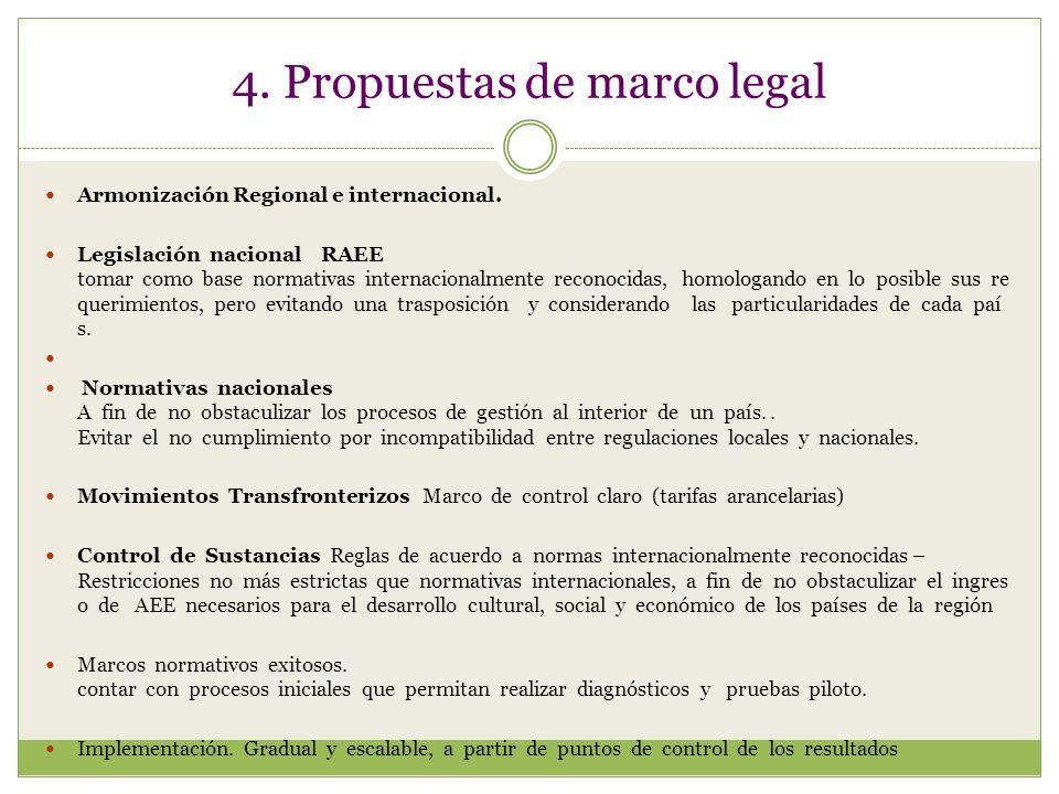 4.Propuestas de marco legal Armonización Regional e internacional.