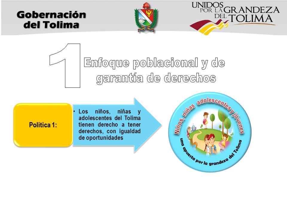 Los niños, niñas y adolescentes del Tolima tienen derecho a tener derechos, con igualdad de oportunidades Política 1: