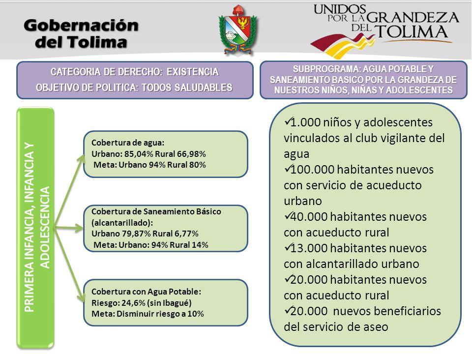 Cobertura de agua: Urbano: 85,04% Rural 66,98% Meta: Urbano 94% Rural 80% Cobertura de Saneamiento Básico (alcantarillado): Urbano 79,87% Rural 6,77%