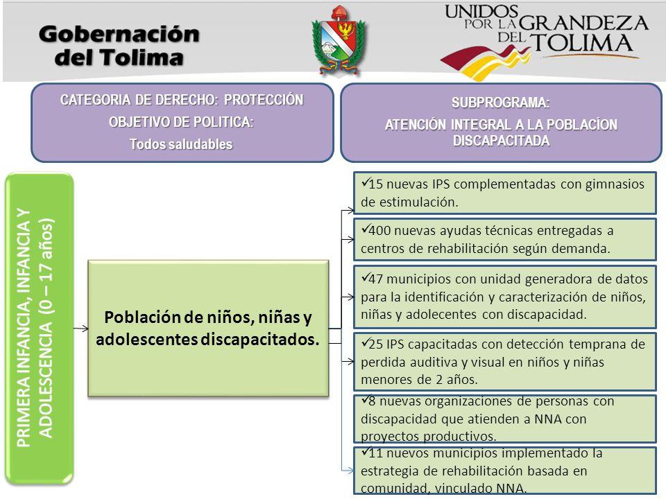 CATEGORIA DE DERECHO: PROTECCIÓN OBJETIVO DE POLITICA: Todos saludables 15 nuevas IPS complementadas con gimnasios de estimulación. 400 nuevas ayudas