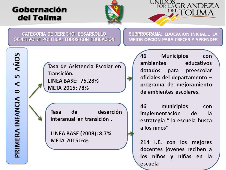 Tasa de Asistencia Escolar en Transición. LINEA BASE: 75.28% META 2015: 78% CATEGORIA DE DERECHO: DESARROLLO OBJETIVO DE POLITICA: TODOS CON EDUCACION