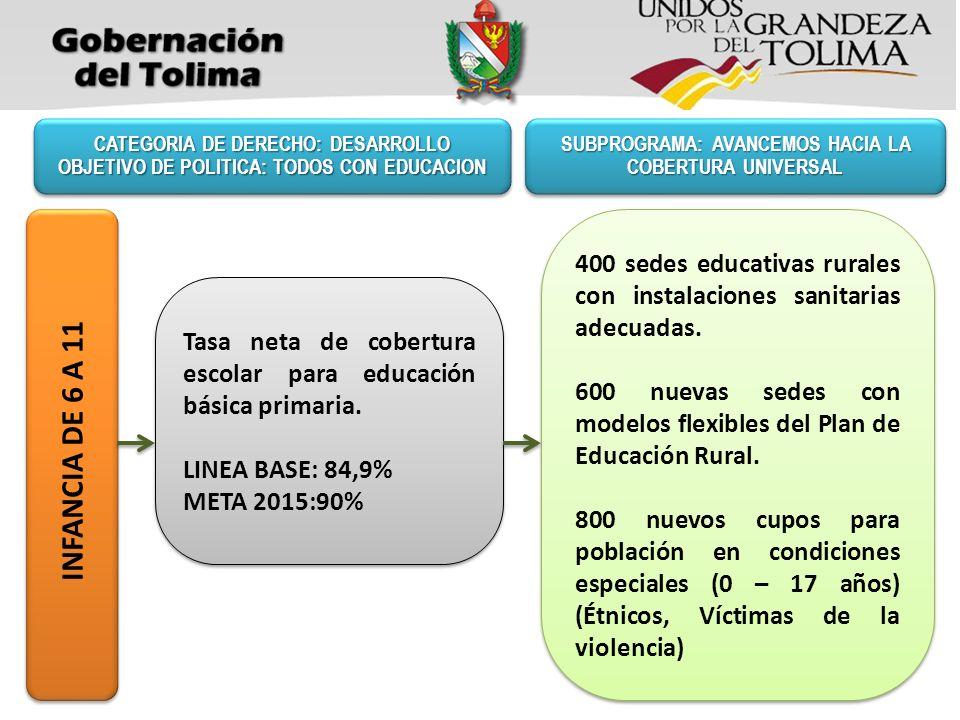 Tasa neta de cobertura escolar para educación básica primaria. LINEA BASE: 84,9% META 2015:90% Tasa neta de cobertura escolar para educación básica pr
