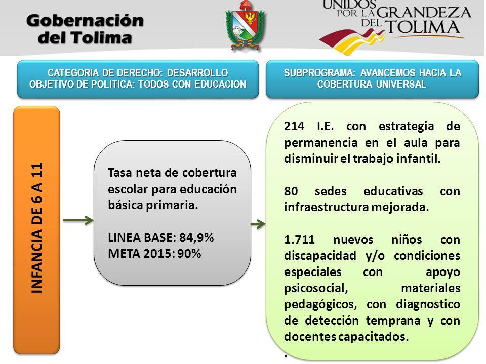 Tasa neta de cobertura escolar para educación básica primaria. LINEA BASE: 84,9% META 2015: 90% Tasa neta de cobertura escolar para educación básica p