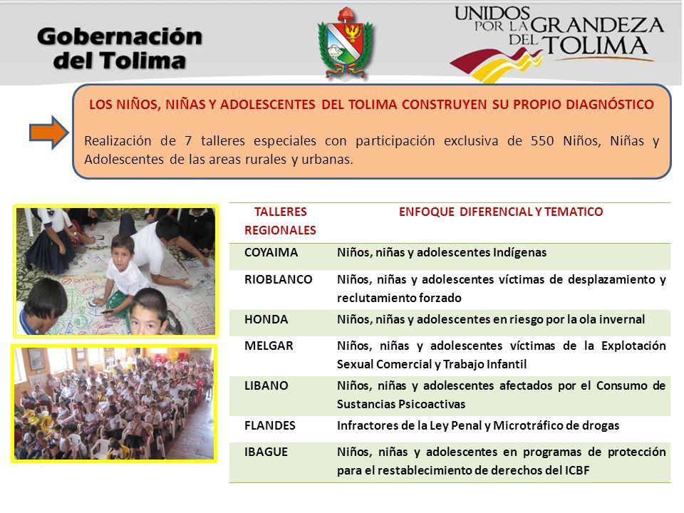 TALLERES REGIONALES ENFOQUE DIFERENCIAL Y TEMATICO COYAIMANiños, niñas y adolescentes Indígenas RIOBLANCO Niños, niñas y adolescentes víctimas de desp