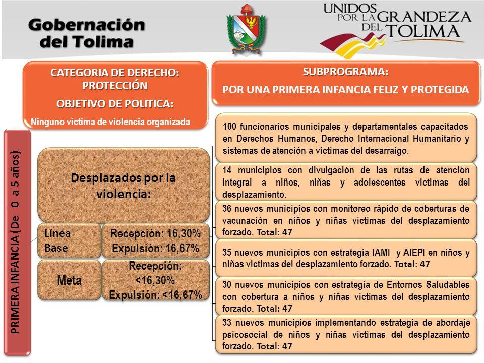 CATEGORIA DE DERECHO: PROTECCIÓN OBJETIVO DE POLITICA: Ninguno victima de violencia organizada CATEGORIA DE DERECHO: PROTECCIÓN OBJETIVO DE POLITICA: