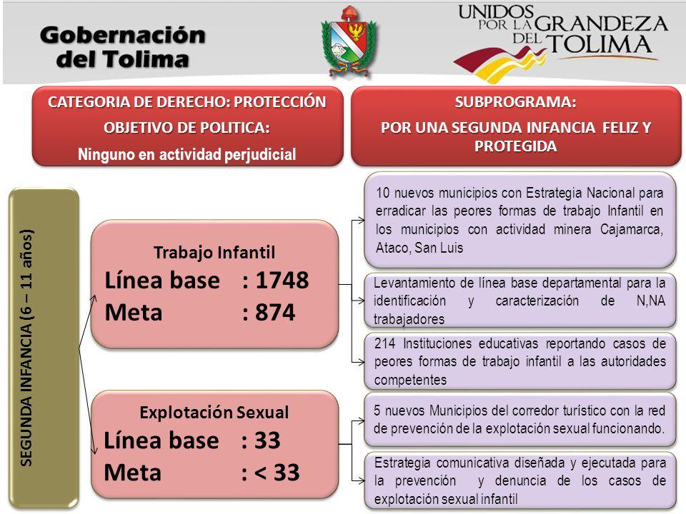 CATEGORIA DE DERECHO: PROTECCIÓN OBJETIVO DE POLITICA: Ninguno en actividad perjudicial CATEGORIA DE DERECHO: PROTECCIÓN OBJETIVO DE POLITICA: Ninguno