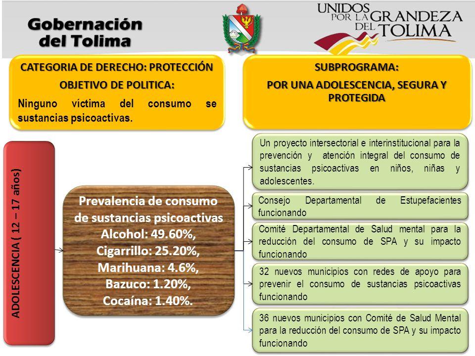 CATEGORIA DE DERECHO: PROTECCIÓN OBJETIVO DE POLITICA: Ninguno víctima del consumo se sustancias psicoactivas. CATEGORIA DE DERECHO: PROTECCIÓN OBJETI