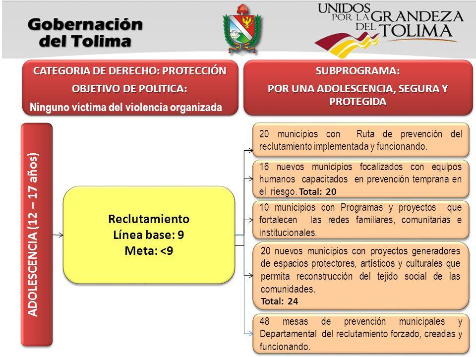 CATEGORIA DE DERECHO: PROTECCIÓN OBJETIVO DE POLITICA: Ninguno víctima del violencia organizada CATEGORIA DE DERECHO: PROTECCIÓN OBJETIVO DE POLITICA: